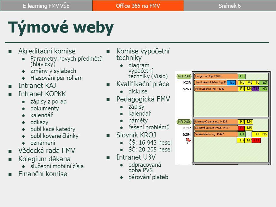 Týmové weby Akreditační komise Parametry nových předmětů (hlavičky) Změny v sylabech Hlasování per rollam Intranet KAJ Intranet KOPKK zápisy z porad d