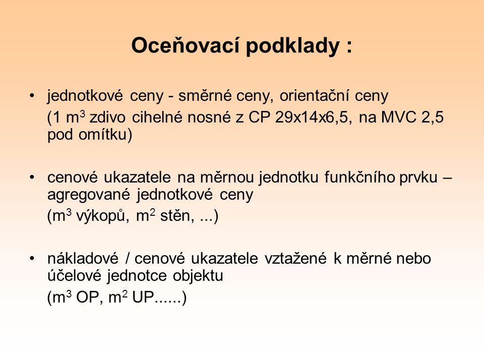 Oceňovací podklady : jednotkové ceny - směrné ceny, orientační ceny (1 m 3 zdivo cihelné nosné z CP 29x14x6,5, na MVC 2,5 pod omítku) cenové ukazatele