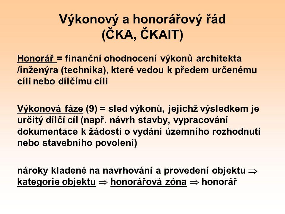 Výkonový a honorářový řád (ČKA, ČKAIT) Honorář = finanční ohodnocení výkonů architekta /inženýra (technika), které vedou k předem určenému cíli nebo d