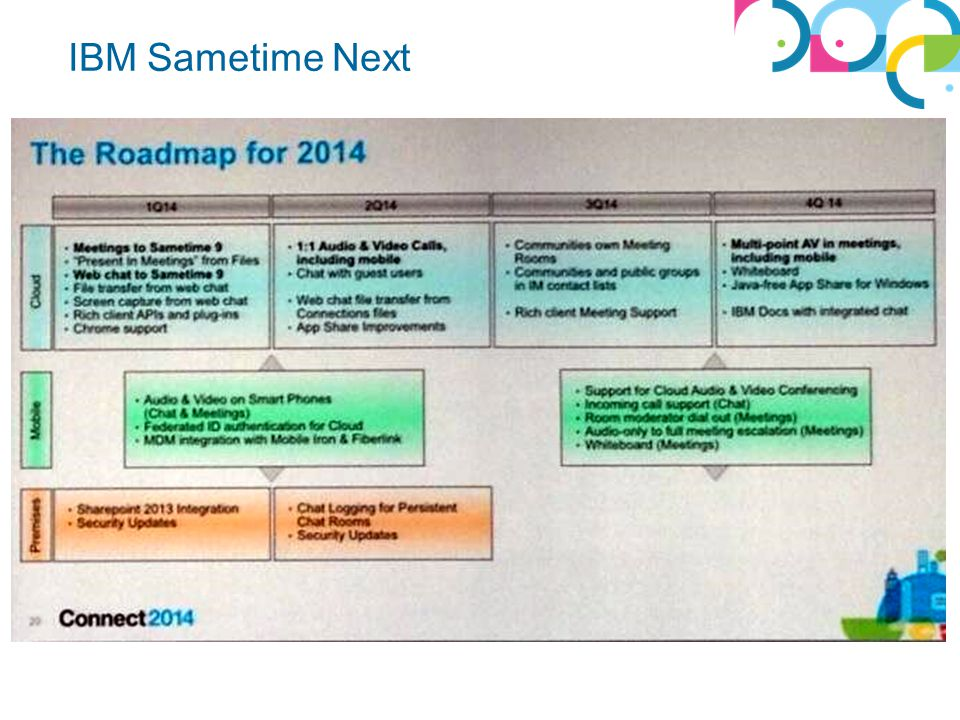 IBM Sametime Next