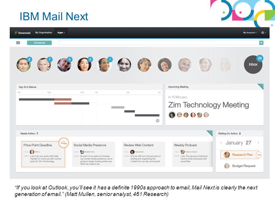 Podpora Outlooku 2013 (Hawthorn) v minulosti již dva neúspěšné pokusy o integraci Outlooku – např.
