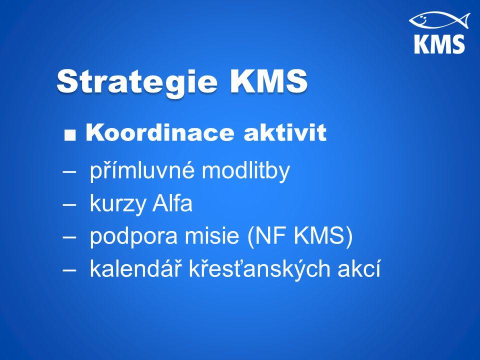 ■ Koordinace aktivit – přímluvné modlitby – kurzy Alfa – podpora misie (NF KMS) – kalendář křesťanských akcí
