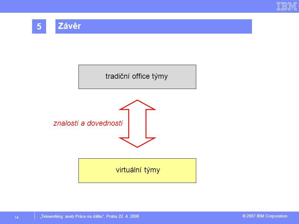 "© Copyright IBM Corporation 2007 ""Teleworking aneb Práce na dálku , Praha 22."