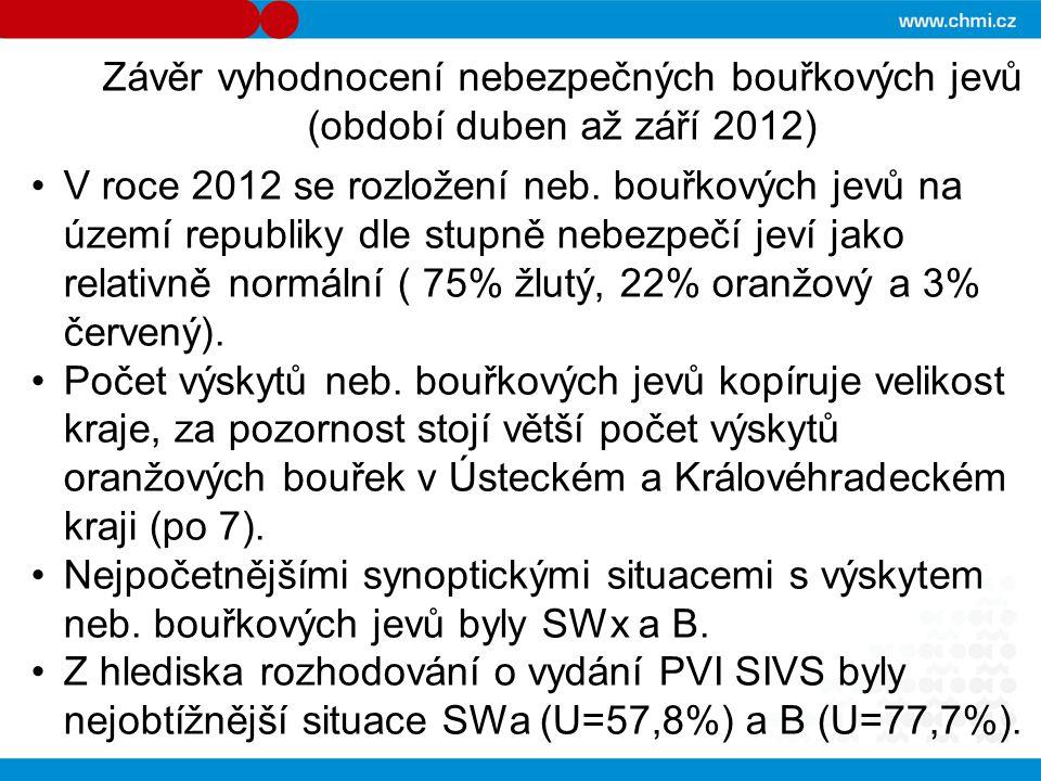 Závěr vyhodnocení nebezpečných bouřkových jevů (období duben až září 2012) V roce 2012 se rozložení neb. bouřkových jevů na území republiky dle stupně