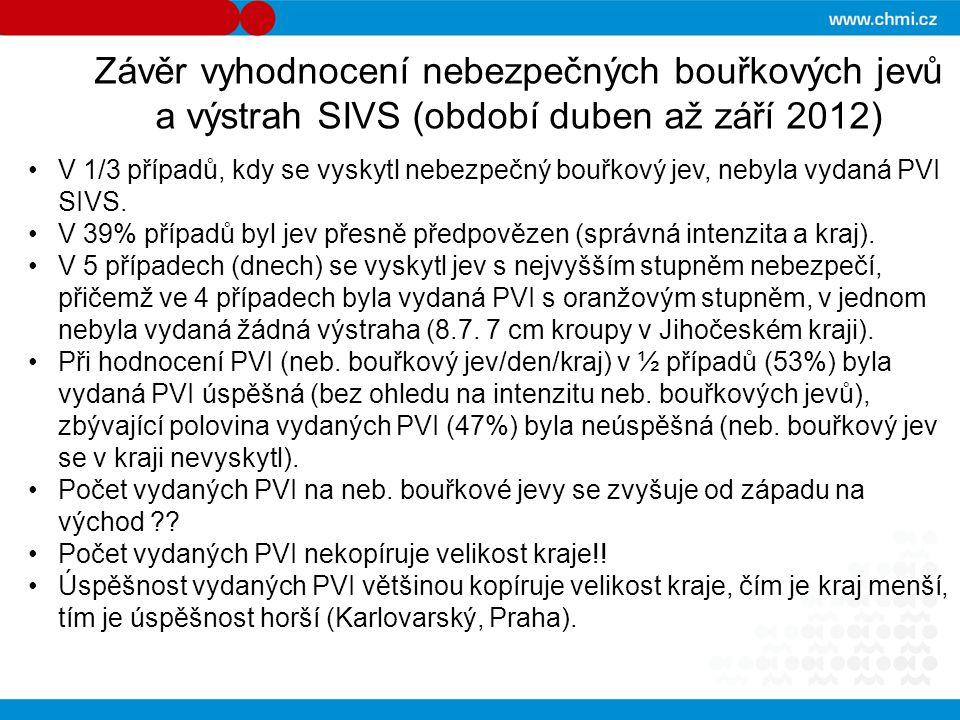 Závěr vyhodnocení nebezpečných bouřkových jevů a výstrah SIVS (období duben až září 2012) V 1/3 případů, kdy se vyskytl nebezpečný bouřkový jev, nebyl
