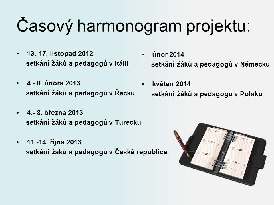Časový harmonogram projektu: 13.-17. listopad 2012 setkání žáků a pedagogů v Itálii 4.- 8. února 2013 setkání žáků a pedagogů v Řecku 4.- 8. března 20
