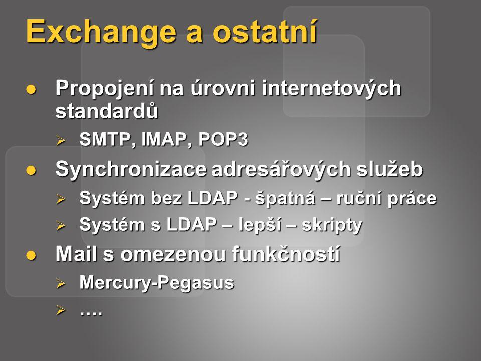 Exchange a ostatní Propojení na úrovni internetových standardů Propojení na úrovni internetových standardů  SMTP, IMAP, POP3 Synchronizace adresářových služeb Synchronizace adresářových služeb  Systém bez LDAP - špatná – ruční práce  Systém s LDAP – lepší – skripty Mail s omezenou funkčností Mail s omezenou funkčností  Mercury-Pegasus  ….
