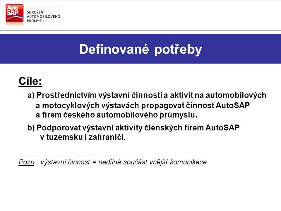 Definované potřeby Cíle: a) Prostřednictvím výstavní činnosti a aktivit na automobilových a motocyklových výstavách propagovat činnost AutoSAP a firem českého automobilového průmyslu.