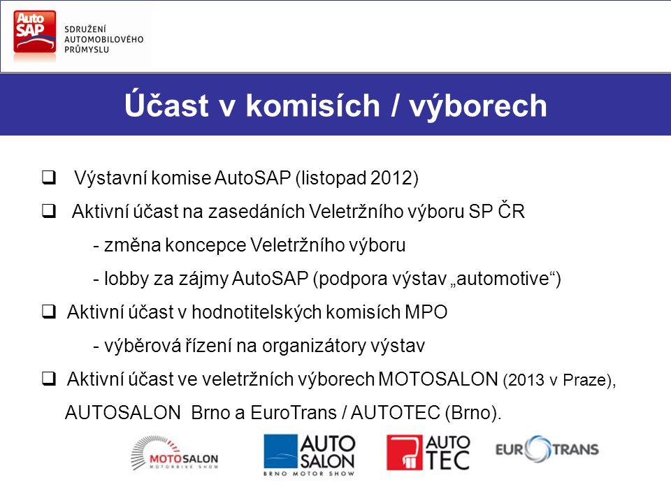 """Účast v komisích / výborech  Výstavní komise AutoSAP (listopad 2012)  Aktivní účast na zasedáních Veletržního výboru SP ČR - změna koncepce Veletržního výboru - lobby za zájmy AutoSAP (podpora výstav """"automotive )  Aktivní účast v hodnotitelských komisích MPO - výběrová řízení na organizátory výstav  Aktivní účast ve veletržních výborech MOTOSALON (2013 v Praze), AUTOSALON Brno a EuroTrans / AUTOTEC (Brno)."""