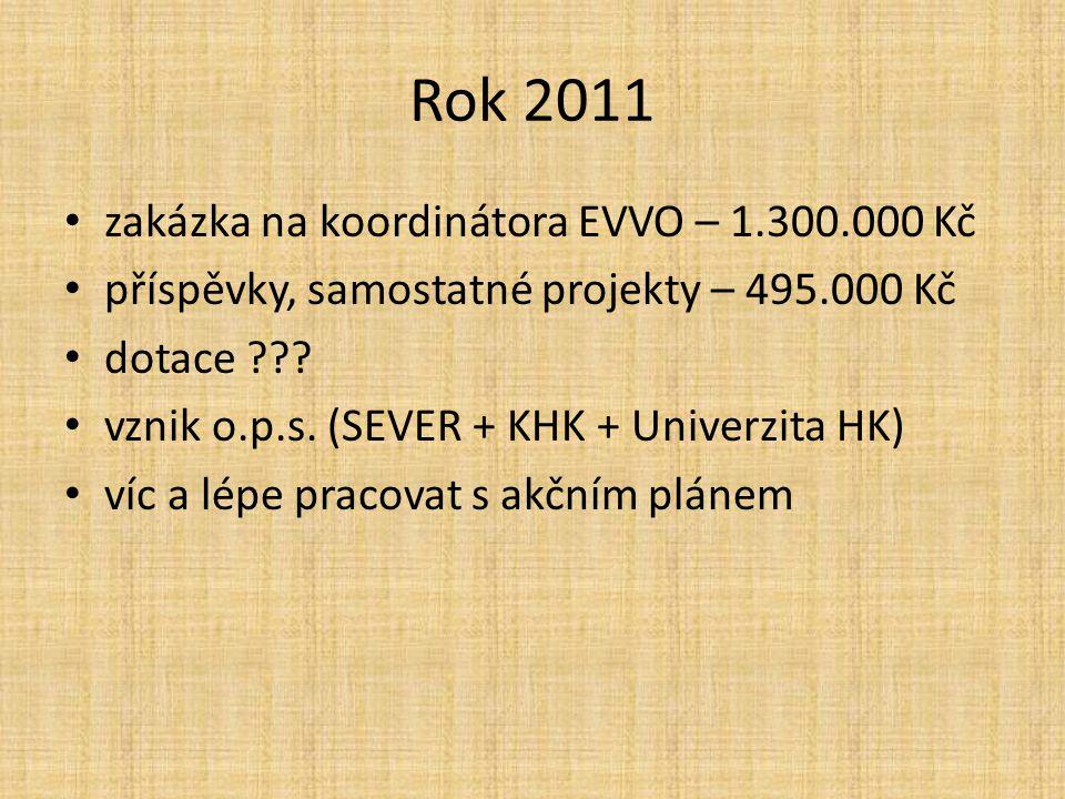 Rok 2011 zakázka na koordinátora EVVO – 1.300.000 Kč příspěvky, samostatné projekty – 495.000 Kč dotace .