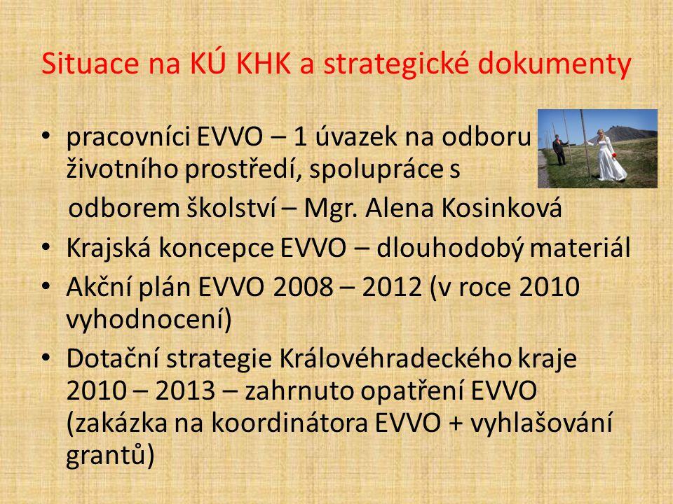 Situace na KÚ KHK a strategické dokumenty pracovníci EVVO – 1 úvazek na odboru životního prostředí, spolupráce s odborem školství – Mgr.