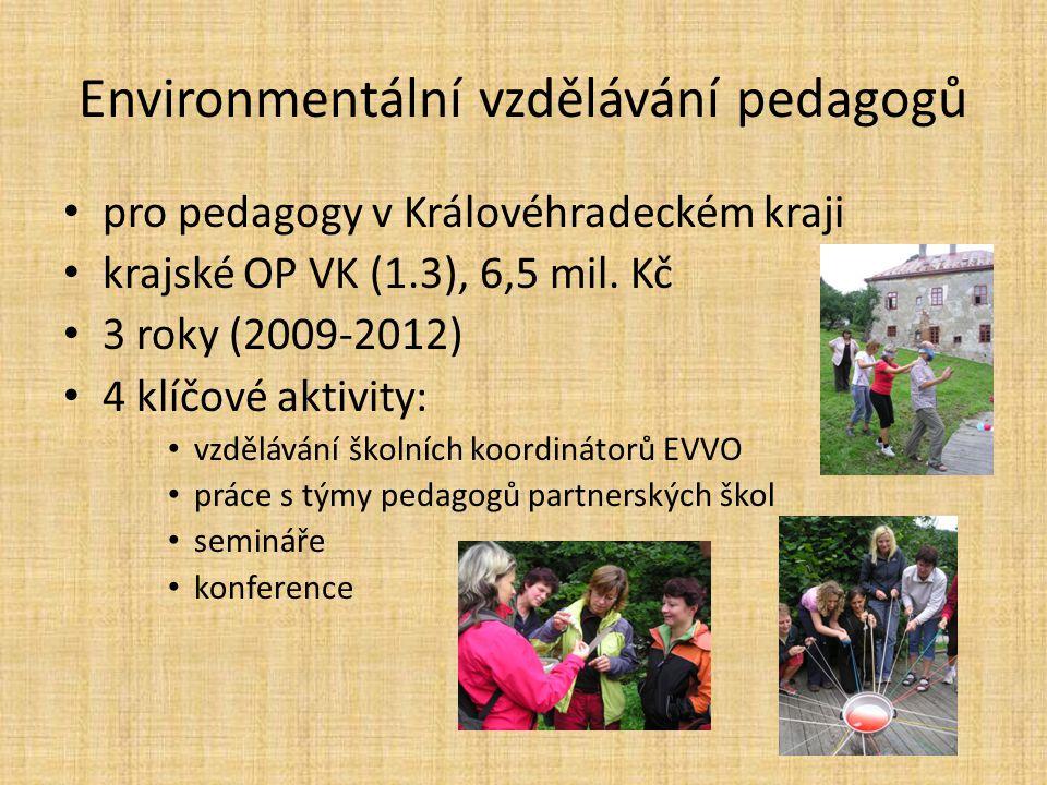 Environmentální vzdělávání pedagogů pro pedagogy v Královéhradeckém kraji krajské OP VK (1.3), 6,5 mil.