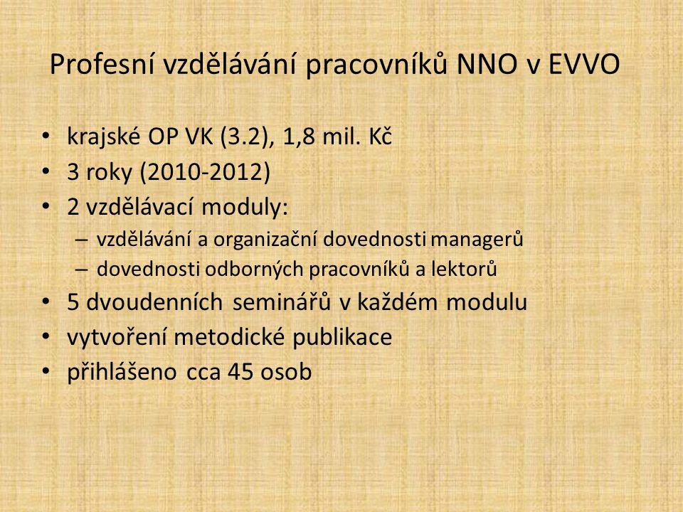 Profesní vzdělávání pracovníků NNO v EVVO krajské OP VK (3.2), 1,8 mil.