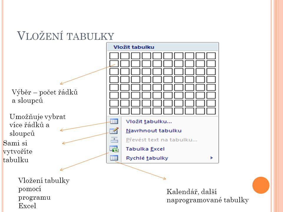 V LOŽENÍ TABULKY Výběr – počet řádků a sloupců Umožňuje vybrat více řádků a sloupců Sami si vytvoříte tabulku Vložení tabulky pomocí programu Excel Kalendář, další naprogramované tabulky