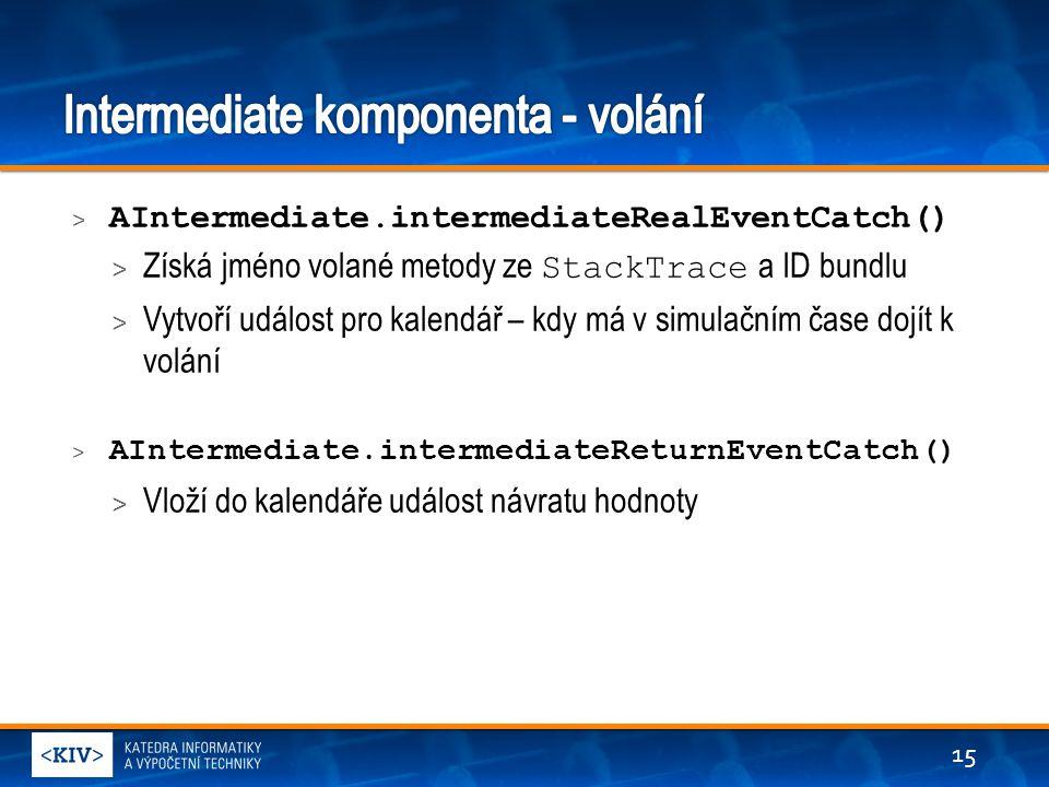 > AIntermediate.intermediateRealEventCatch() > Získá jméno volané metody ze StackTrace a ID bundlu > Vytvoří událost pro kalendář – kdy má v simulačním čase dojít k volání > AIntermediate.intermediateReturnEventCatch() > Vloží do kalendáře událost návratu hodnoty 15