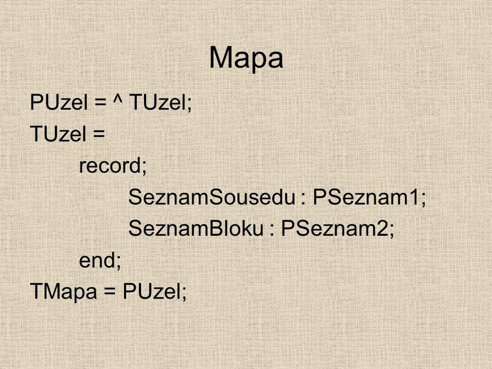 Mapa PUzel = ^ TUzel; TUzel = record; SeznamSousedu : PSeznam1; SeznamBloku : PSeznam2; end; TMapa = PUzel;