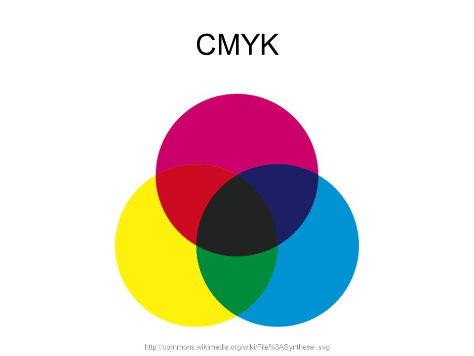 http://commons.wikimedia.org/wiki/File%3ASynthese-.svg CMYK