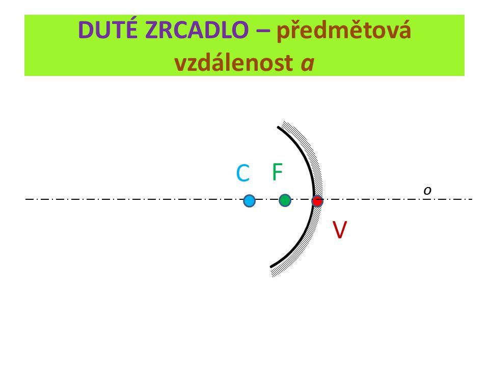 DUTÉ ZRCADLO – předmětová vzdálenost a V O C F