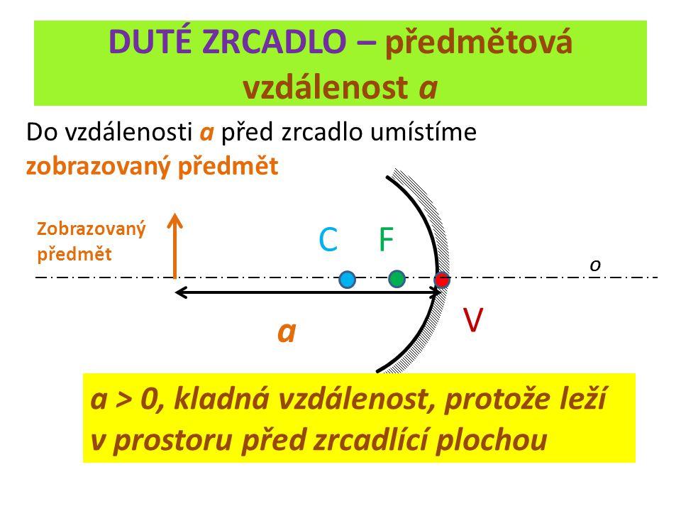 DUTÉ ZRCADLO – předmětová vzdálenost a V O Do vzdálenosti a před zrcadlo umístíme zobrazovaný předmět C F a a > 0, kladná vzdálenost, protože leží v prostoru před zrcadlící plochou Zobrazovaný předmět