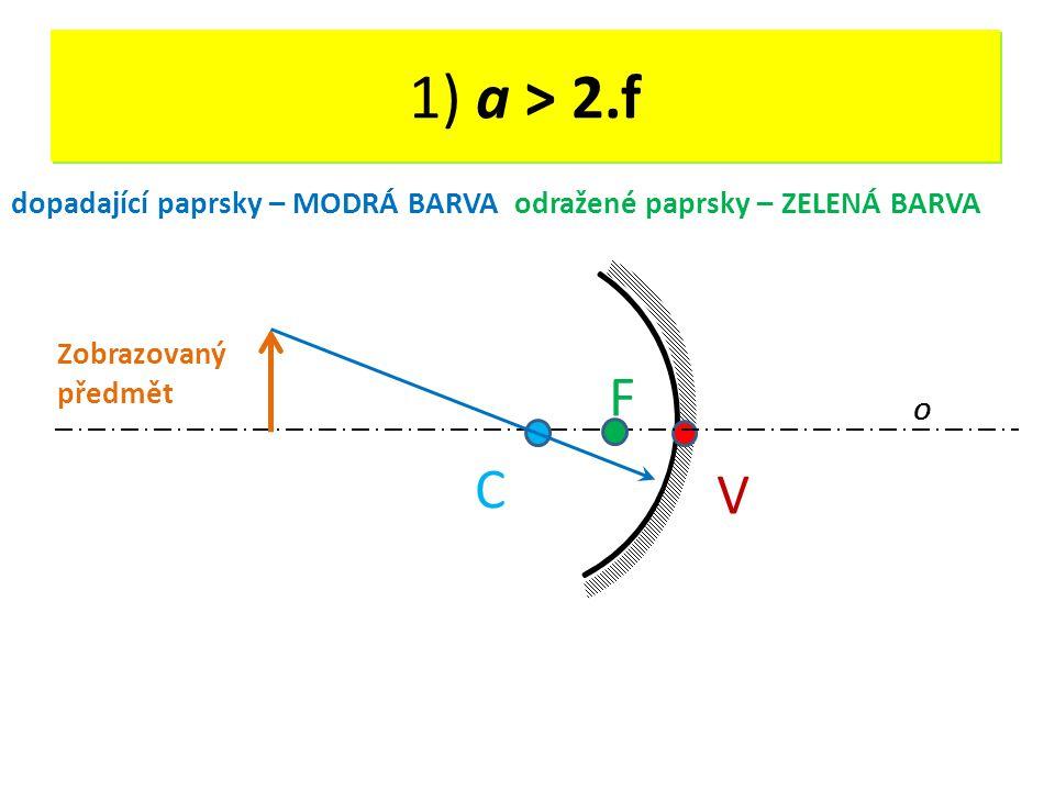 DUTÉ ZRCADLO - OPAKOVÁNÍ V O C F 1) a > 2.f dopadající paprsky – MODRÁ BARVA odražené paprsky – ZELENÁ BARVA Zobrazovaný předmět
