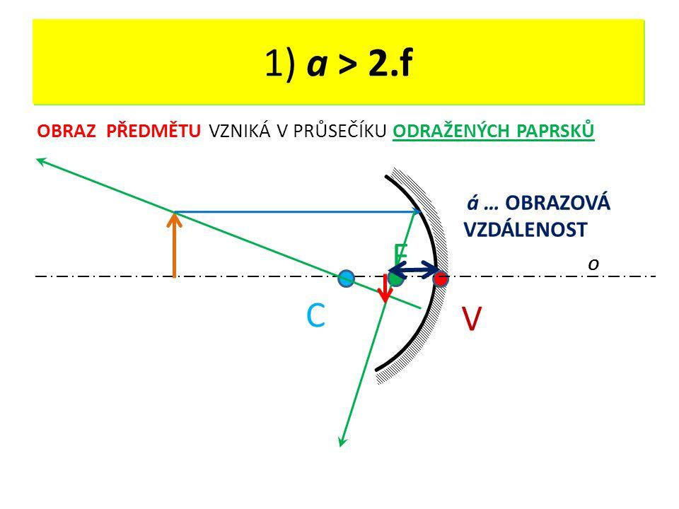 DUTÉ ZRCADLO - OPAKOVÁNÍ V O C F 1) a > 2.f OBRAZ PŘEDMĚTU VZNIKÁ V PRŮSEČÍKU ODRAŽENÝCH PAPRSKŮ á … OBRAZOVÁ VZDÁLENOST