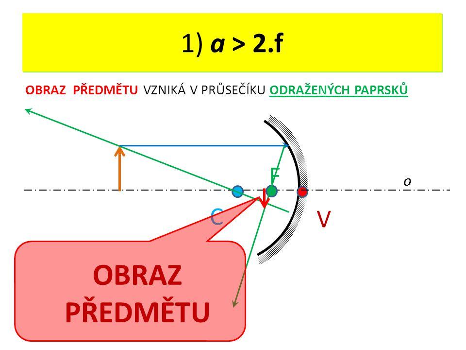 DUTÉ ZRCADLO - OPAKOVÁNÍ V O C F 1) a > 2.f OBRAZ PŘEDMĚTU VZNIKÁ V PRŮSEČÍKU ODRAŽENÝCH PAPRSKŮ OBRAZ PŘEDMĚTU