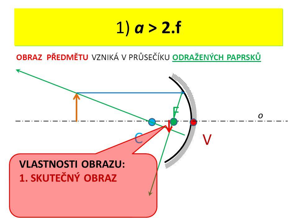 DUTÉ ZRCADLO - OPAKOVÁNÍ V O C F 1) a > 2.f OBRAZ PŘEDMĚTU VZNIKÁ V PRŮSEČÍKU ODRAŽENÝCH PAPRSKŮ VLASTNOSTI OBRAZU: 1. SKUTEČNÝ OBRAZ