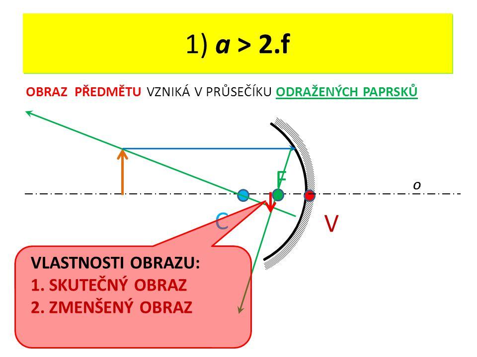 DUTÉ ZRCADLO - OPAKOVÁNÍ V O C F 1) a > 2.f OBRAZ PŘEDMĚTU VZNIKÁ V PRŮSEČÍKU ODRAŽENÝCH PAPRSKŮ VLASTNOSTI OBRAZU: 1.