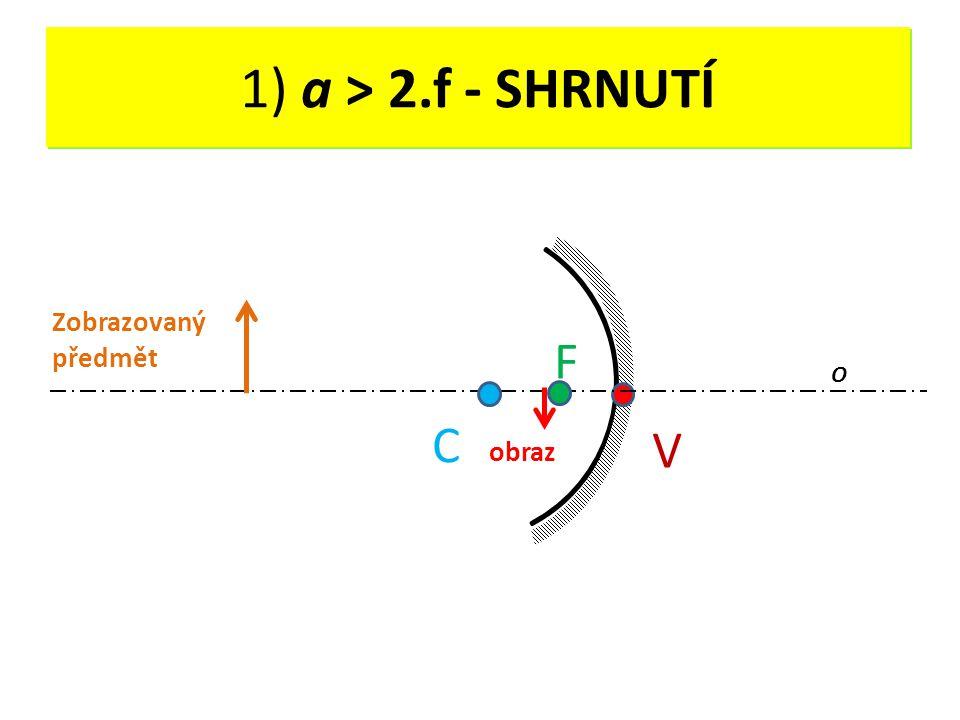 DUTÉ ZRCADLO - OPAKOVÁNÍ V O C F 1) a > 2.f - SHRNUTÍ Zobrazovaný předmět obraz