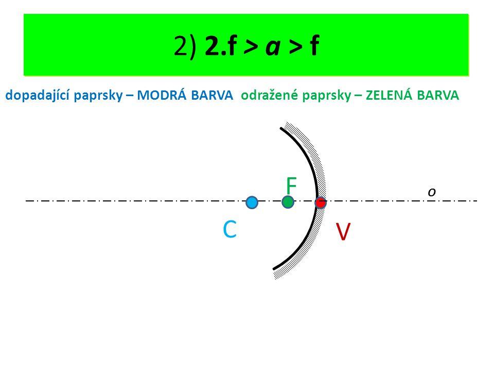 DUTÉ ZRCADLO - OPAKOVÁNÍ V O C F 2) 2.f > a > f dopadající paprsky – MODRÁ BARVA odražené paprsky – ZELENÁ BARVA