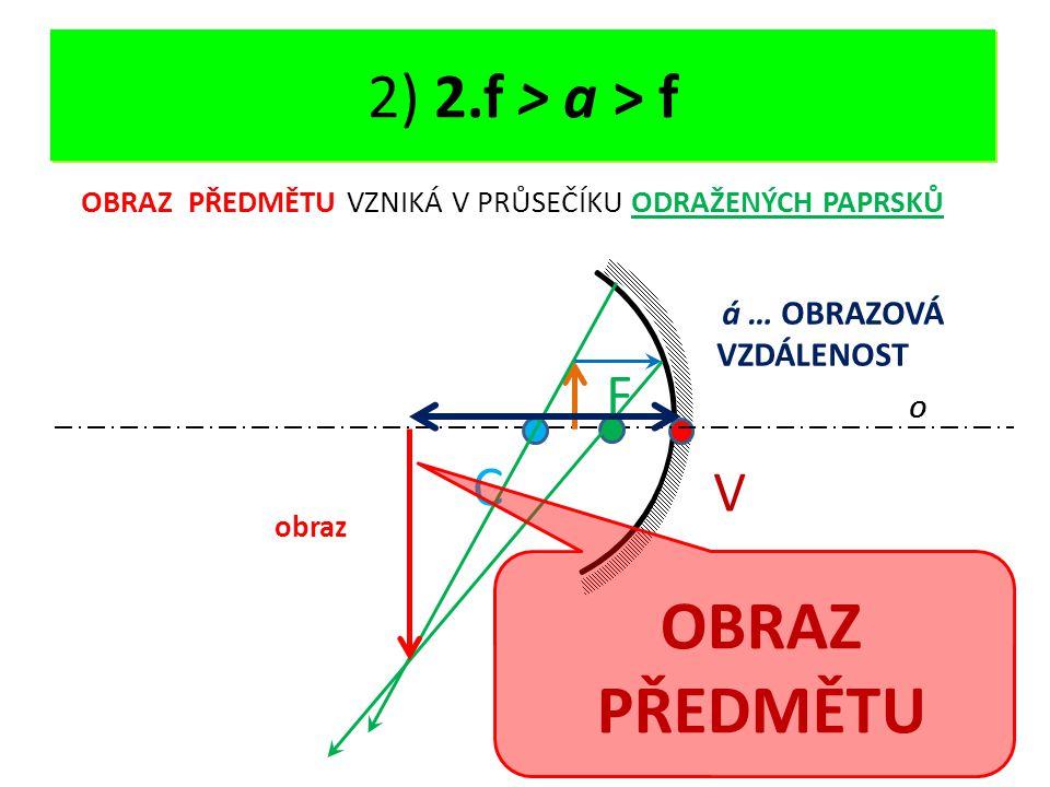 DUTÉ ZRCADLO - OPAKOVÁNÍ V O C F 2) 2.f > a > f OBRAZ PŘEDMĚTU VZNIKÁ V PRŮSEČÍKU ODRAŽENÝCH PAPRSKŮ á … OBRAZOVÁ VZDÁLENOST obraz OBRAZ PŘEDMĚTU