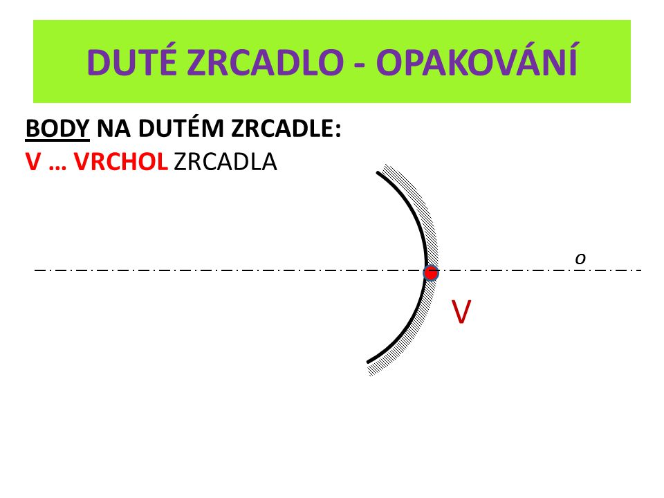 DUTÉ ZRCADLO - OPAKOVÁNÍ V O C F 2) 2.f > a > f - SHRNUTÍ obraz zobrazovaný předmět VLASTNOSTI OBRAZU: 1.