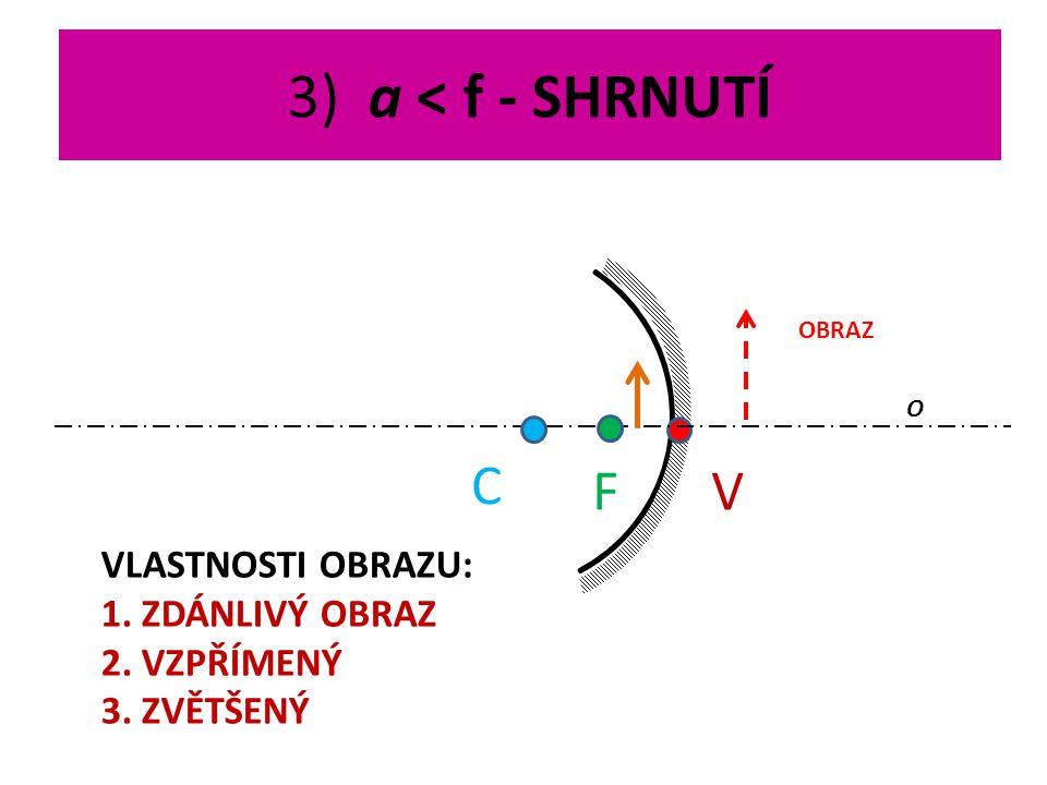 V O C F 3) a < f - SHRNUTÍ OBRAZ VLASTNOSTI OBRAZU: 1. ZDÁNLIVÝ OBRAZ 2. VZPŘÍMENÝ 3. ZVĚTŠENÝ