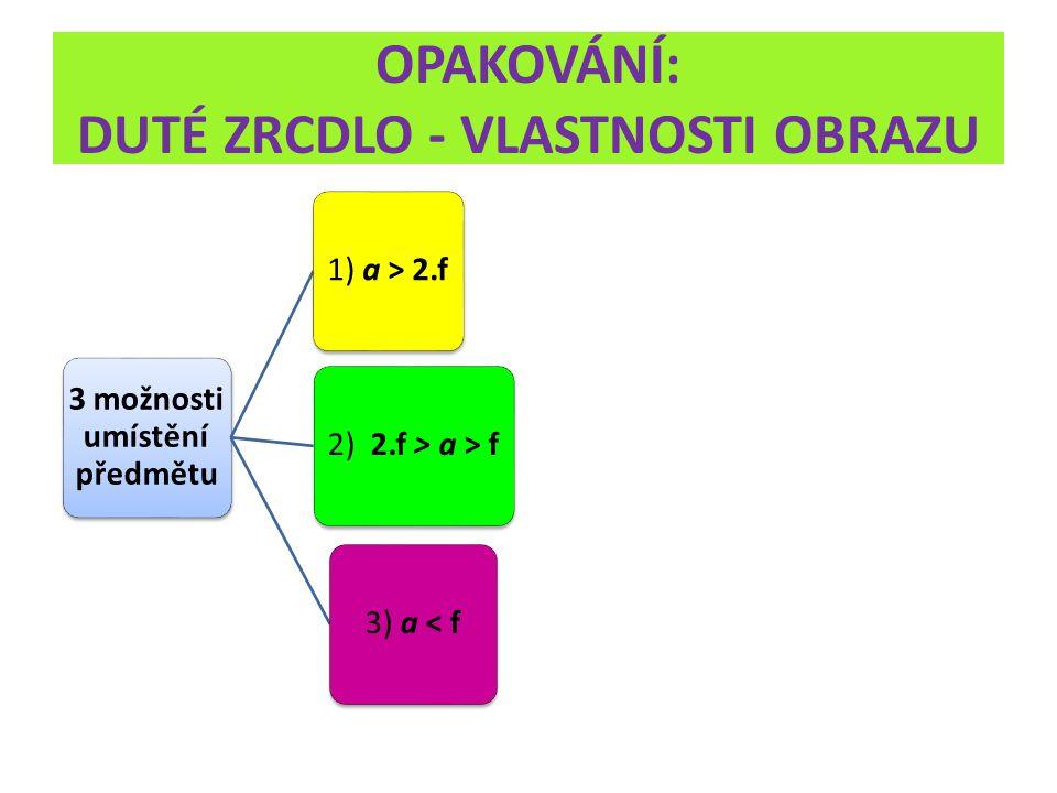 OPAKOVÁNÍ: DUTÉ ZRCDLO - VLASTNOSTI OBRAZU 3 možnosti umístění předmětu 1) a > 2.f 2) 2.f > a > f3) a < f