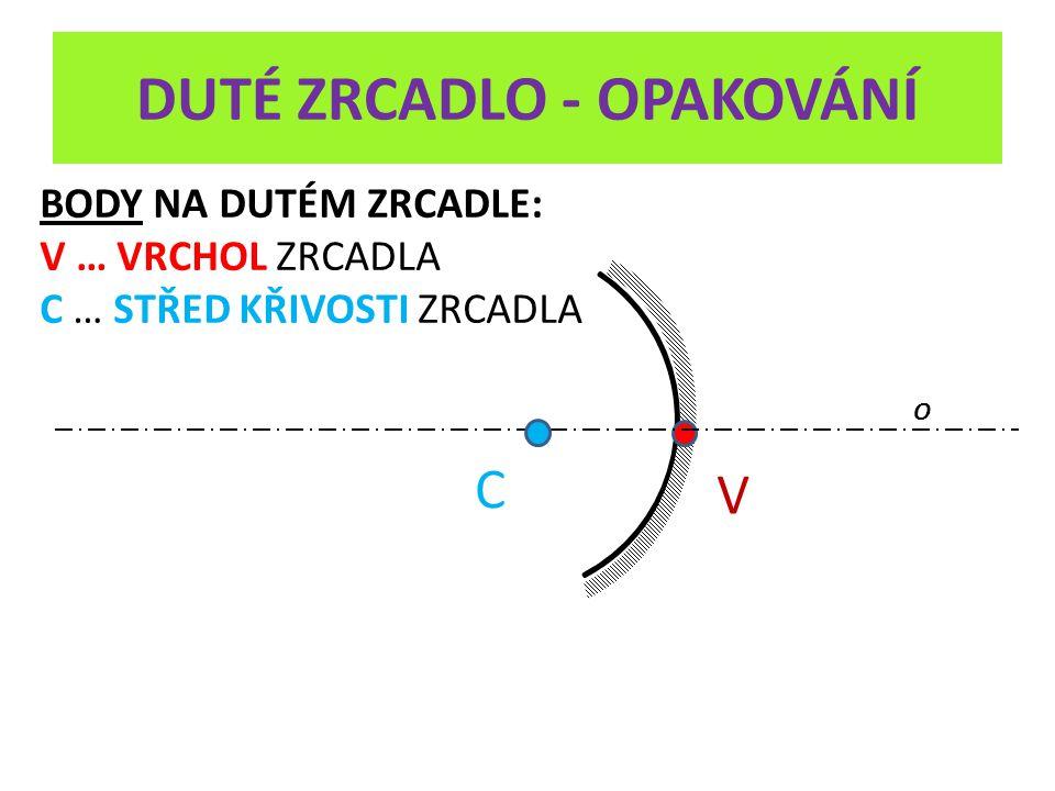 DUTÉ ZRCADLO - OPAKOVÁNÍ V O C F 2) 2.f > a > f dopadající paprsky – MODRÁ BARVA odražené paprsky – ZELENÁ BARVA Zobrazovaný předmět