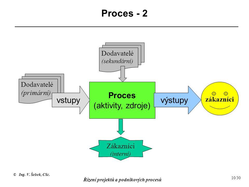 © Ing. V. Šebek, CSc. Řízení projektů a podnikových procesů 10/30 Proces - 2 Proces (aktivity, zdroje) výstupy zákazníci Dodavatelé (primární) vstupy
