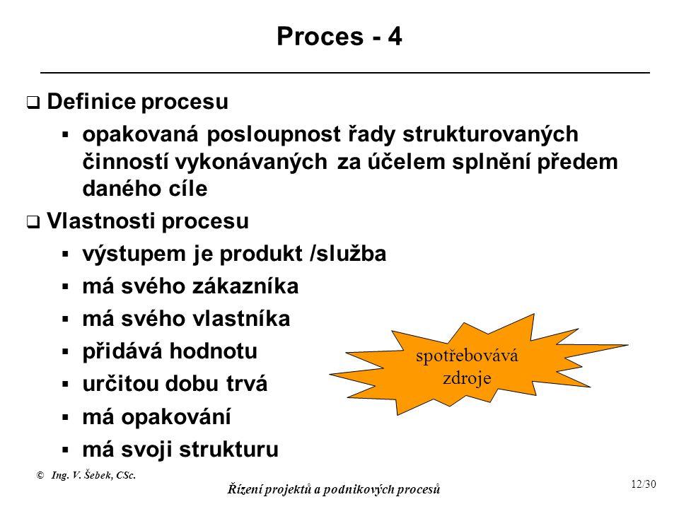 © Ing. V. Šebek, CSc. Řízení projektů a podnikových procesů 12/30 Proces - 4  Definice procesu  opakovaná posloupnost řady strukturovaných činností