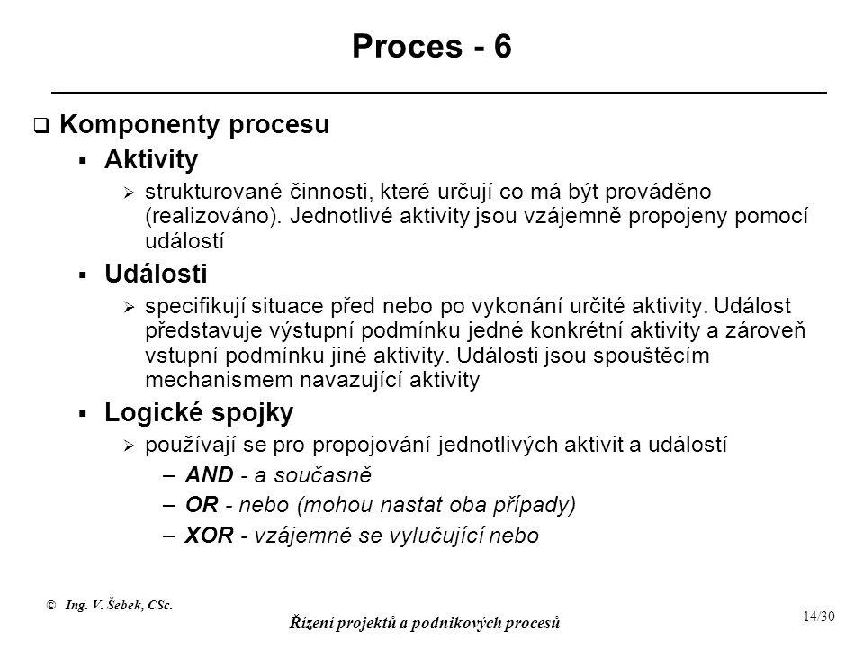 © Ing. V. Šebek, CSc. Řízení projektů a podnikových procesů 14/30 Proces - 6  Komponenty procesu  Aktivity  strukturované činnosti, které určují co