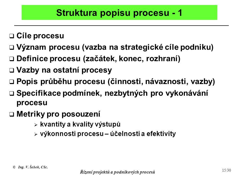 © Ing. V. Šebek, CSc. Řízení projektů a podnikových procesů 15/30 Struktura popisu procesu - 1  Cíle procesu  Význam procesu (vazba na strategické c