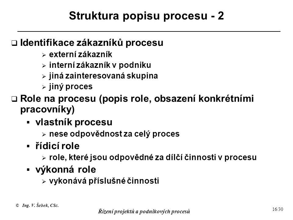 © Ing. V. Šebek, CSc. Řízení projektů a podnikových procesů 16/30 Struktura popisu procesu - 2  Identifikace zákazníků procesu  externí zákazník  i