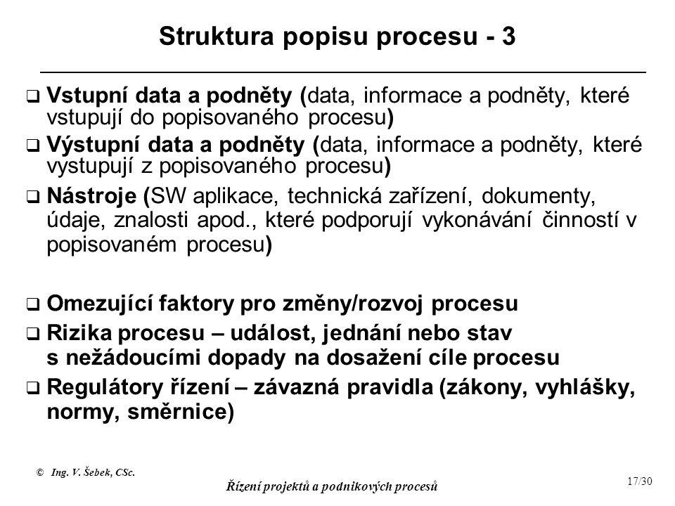 © Ing. V. Šebek, CSc. Řízení projektů a podnikových procesů 17/30 Struktura popisu procesu - 3  Vstupní data a podněty (data, informace a podněty, kt