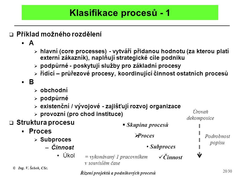 © Ing. V. Šebek, CSc. Řízení projektů a podnikových procesů 20/30 Klasifikace procesů - 1  Příklad možného rozdělení  A  hlavní (core processes) -