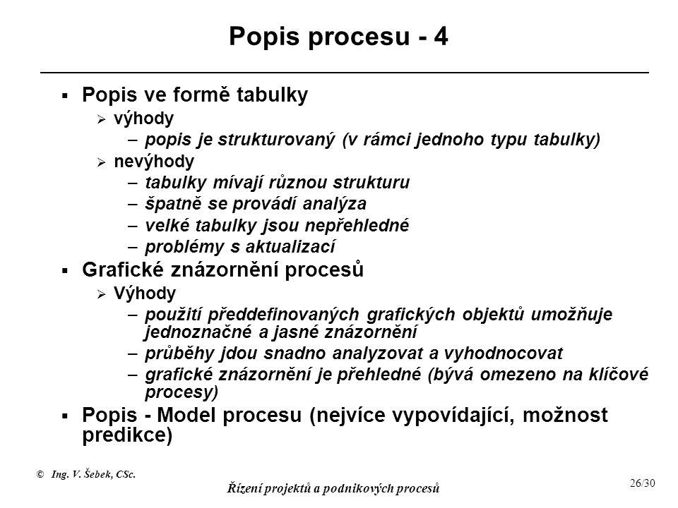 © Ing. V. Šebek, CSc. Řízení projektů a podnikových procesů 26/30 Popis procesu - 4  Popis ve formě tabulky  výhody –popis je strukturovaný (v rámci