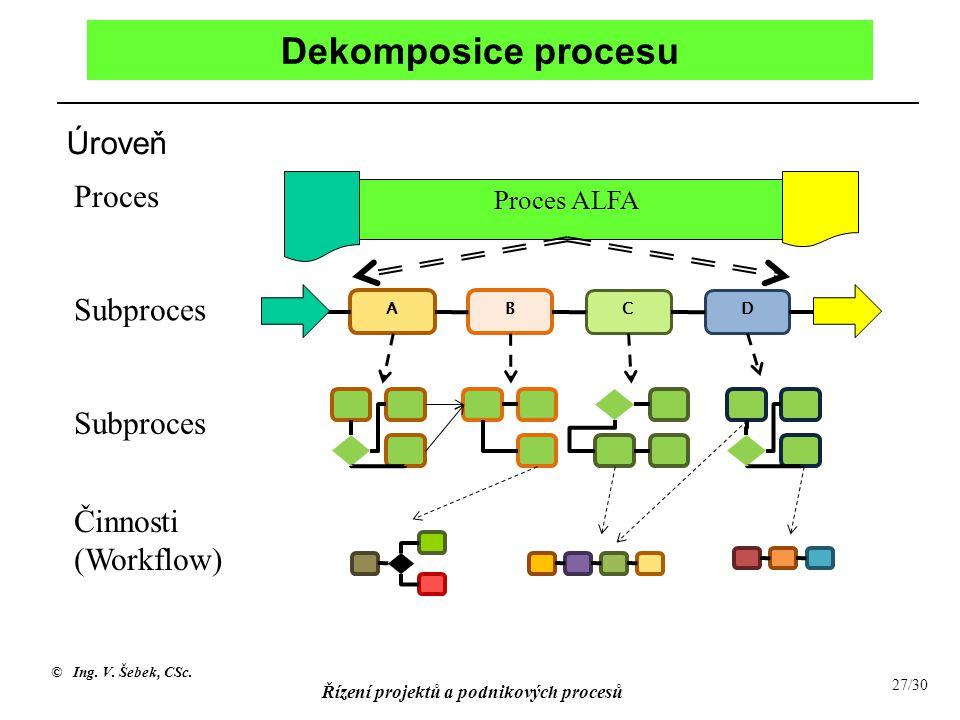 © Ing. V. Šebek, CSc. Řízení projektů a podnikových procesů 27/30 Dekomposice procesu AB CD Proces Subproces Činnosti (Workflow) Subproces Proces ALFA