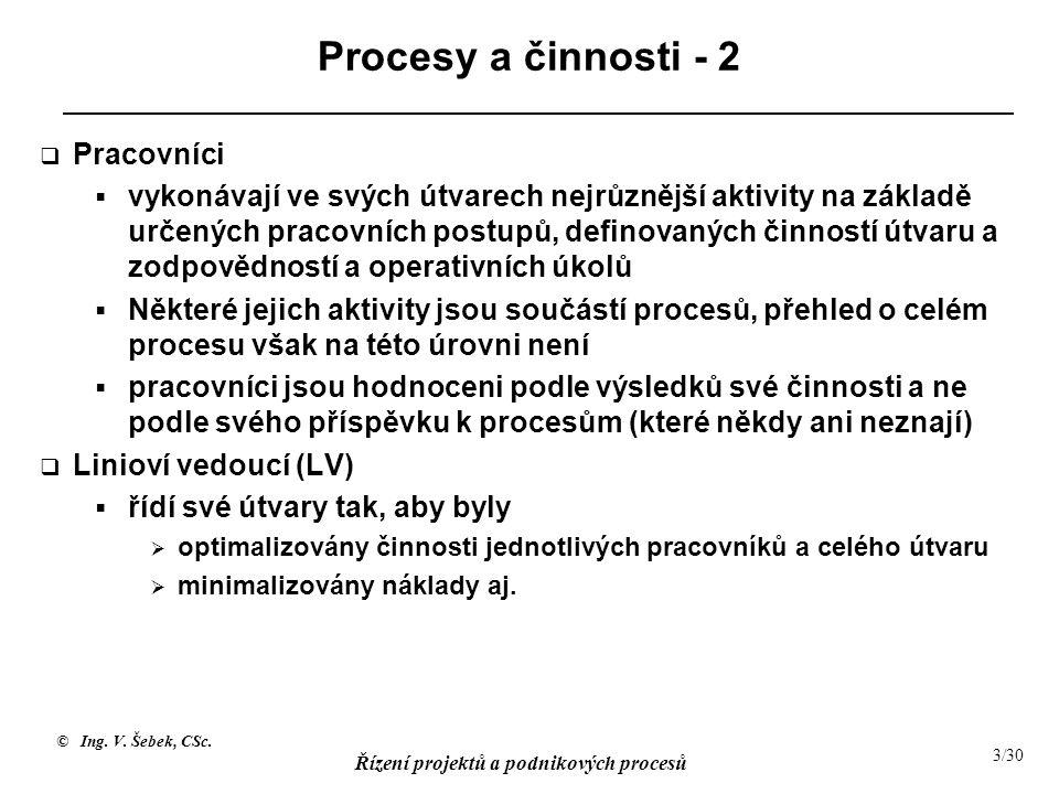 © Ing. V. Šebek, CSc. Řízení projektů a podnikových procesů 3/30 Procesy a činnosti - 2  Pracovníci  vykonávají ve svých útvarech nejrůznější aktivi