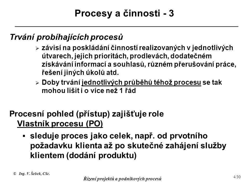 © Ing. V. Šebek, CSc. Řízení projektů a podnikových procesů 4/30 Procesy a činnosti - 3 Trvání probíhajících procesů  závisí na poskládání činností r