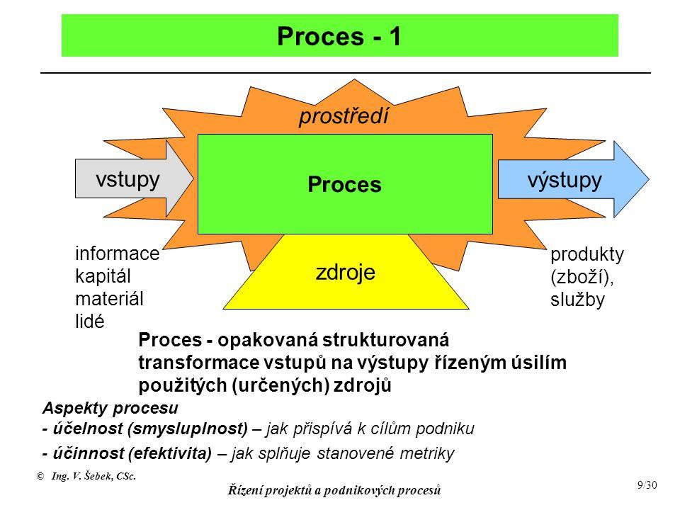 © Ing. V. Šebek, CSc. Řízení projektů a podnikových procesů 9/30 Proces - 1 Proces vstupy výstupy produkty (zboží), služby informace kapitál materiál