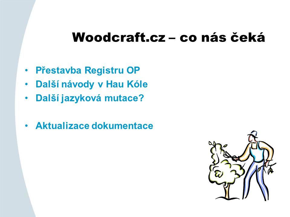 Woodcraft.cz – co nás čeká Přestavba Registru OP Další návody v Hau Kóle Další jazyková mutace.