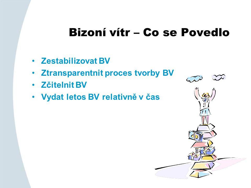 Bizoní vítr – Co se Povedlo Zestabilizovat BV Ztransparentnit proces tvorby BV Zčitelnit BV Vydat letos BV relativně v čas