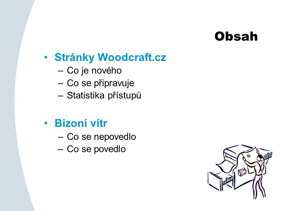Obsah Stránky Woodcraft.cz –Co je nového –Co se připravuje –Statistika přístupů Bizoní vítr –Co se nepovedlo –Co se povedlo